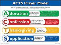 ACTS Prayer Model - Wall Chart - Laminated