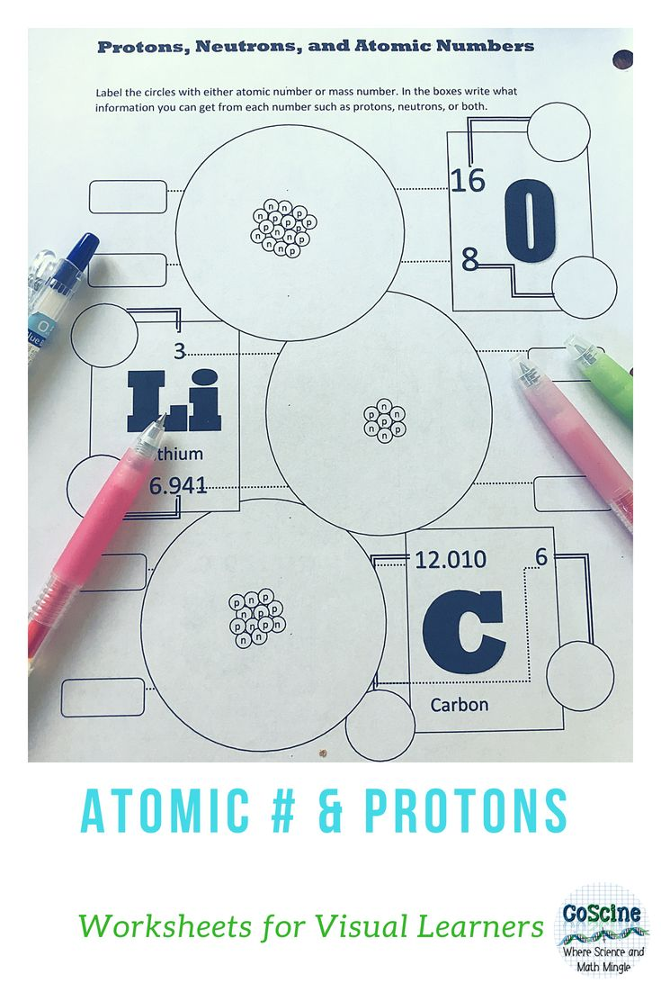 What Info Does a Mass Number or Atomic Number Contain