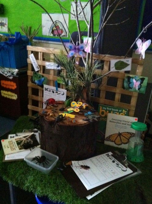 Irresistible Ideas for play based learning » Blog Archive » natural and recycled materials