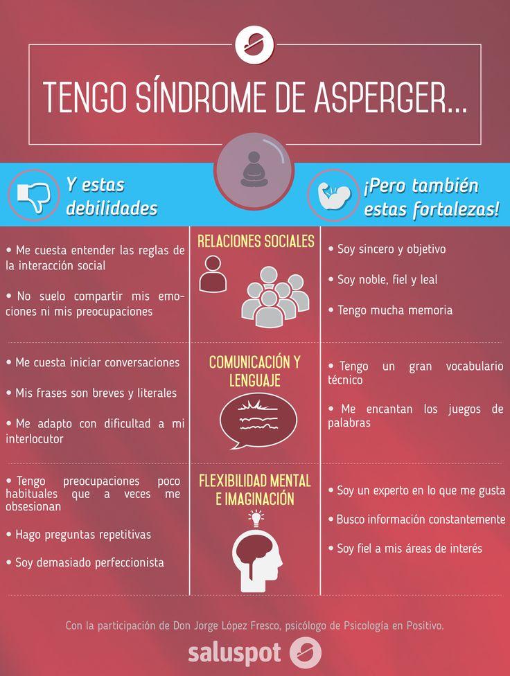 El síndorme de Asperger #infografia