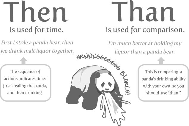 Then vs. than in English