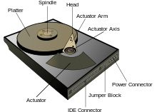 Hard drives (short for hard disk drive) are the main storage device for information on a pc.