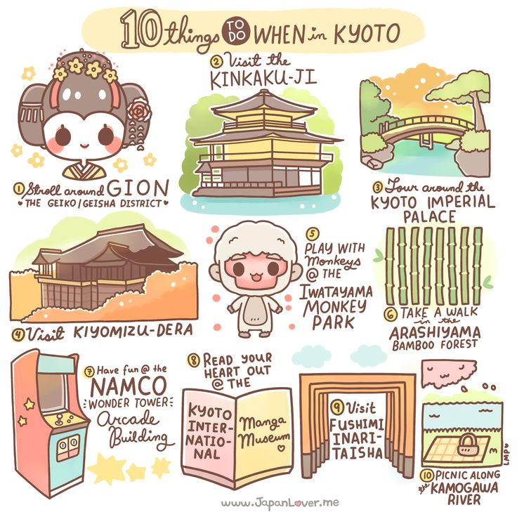 These are so many things you can do in Kyoto, but according to the recommendation of JapanLover Carly of www.carly-rose.com (thank you!), these are the top 10 things to do in Kyoto! Sharing the Worldwide JapanLove ♥ www.japanlover.me ♥ www.instagram.com/JapanLoverMe Art by Little Miss Paintbrush