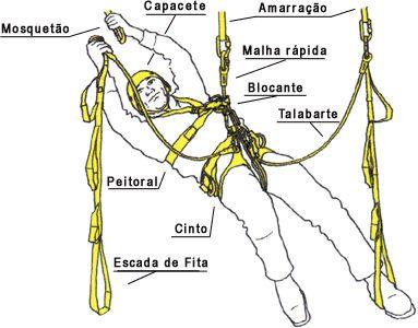 -Deslocamento Técnica horizontalmente en suspensión - Guía vertical Deporte y Aventura