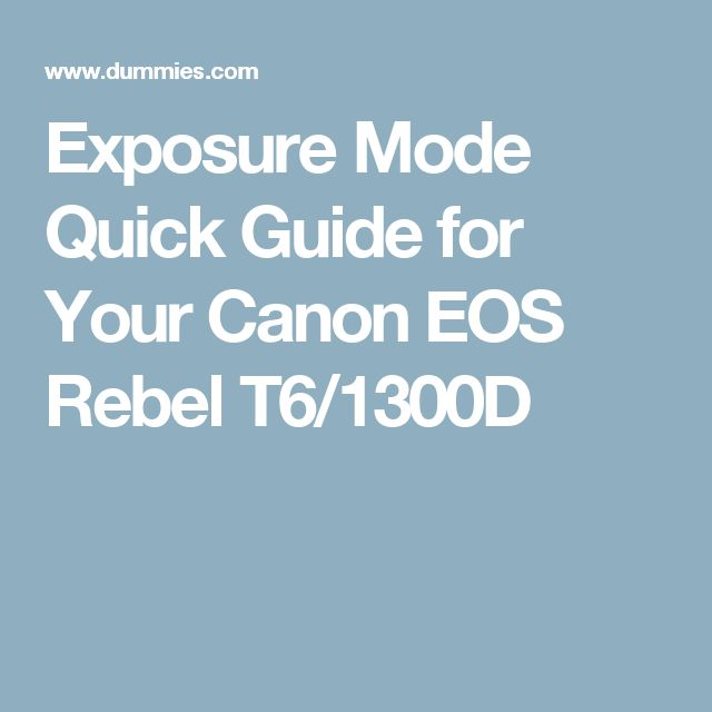 Exposure Mode Quick Guide for Your Canon EOS Rebel T6/1300D