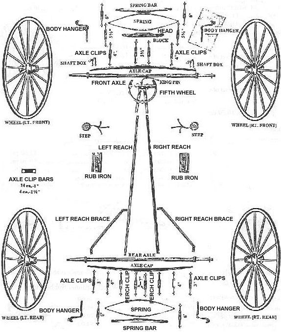Image result for undercarriage of a horse-drawn coach