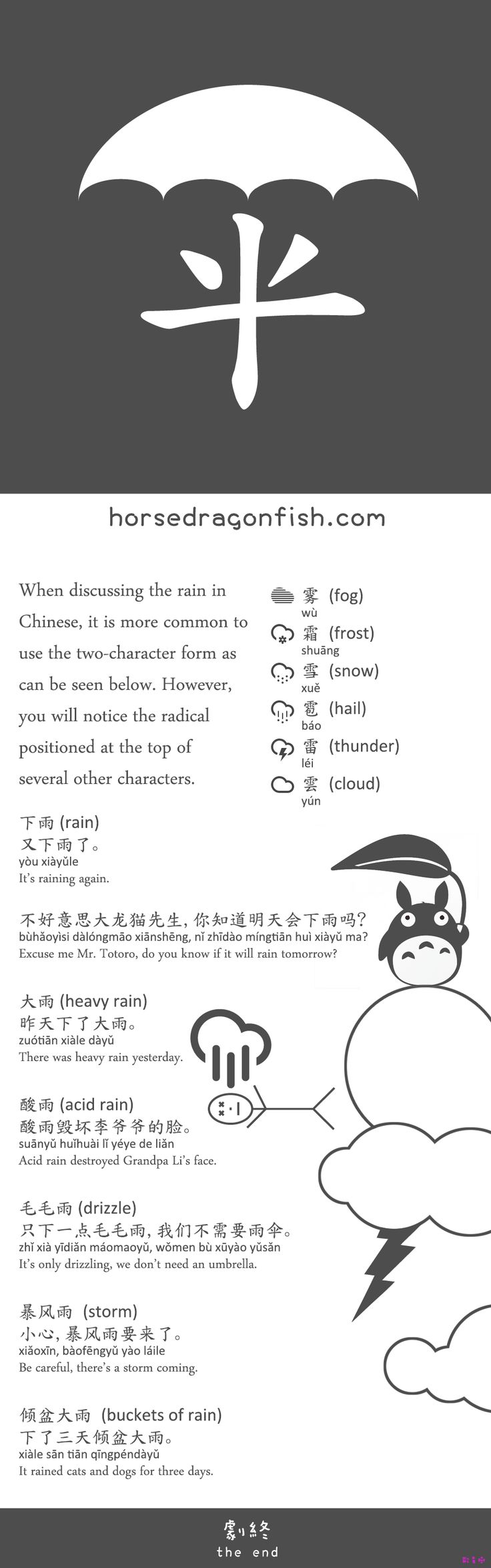 Chinese Language - Free downloads and reviews - CNET ...