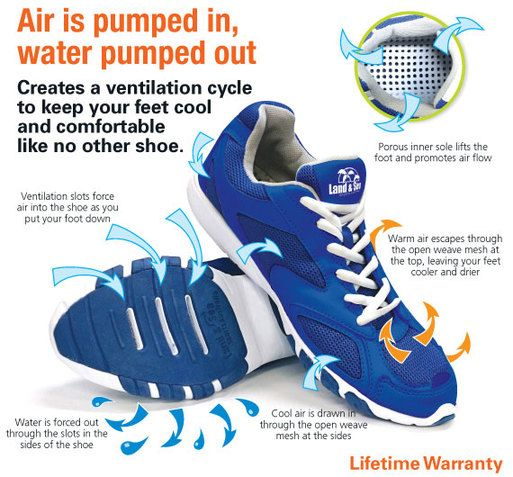 Pool shoes - Aqua Shoes - Air pump by land and sea sports