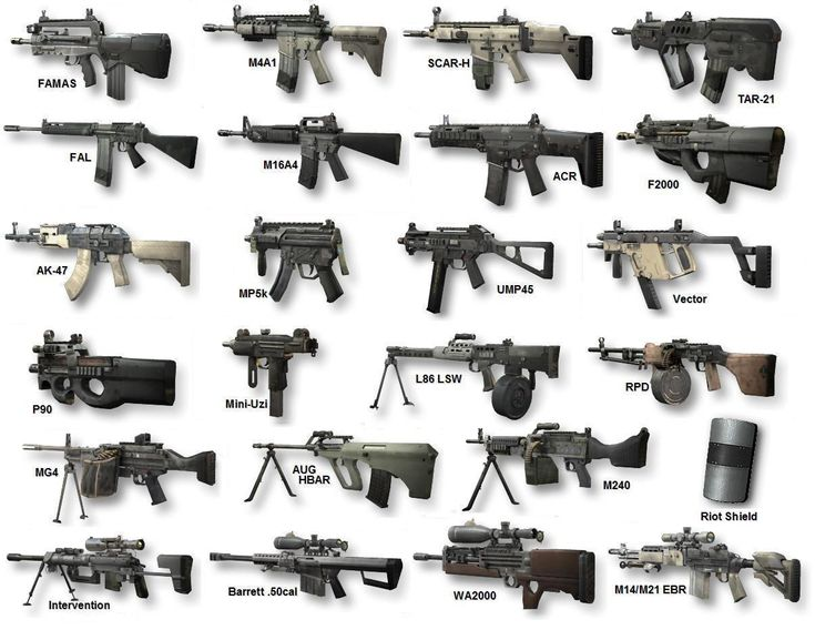 Pubg Weapons Guide The Best Guns For Getting A Chicken: 16 Best Guns Images On Pinterest