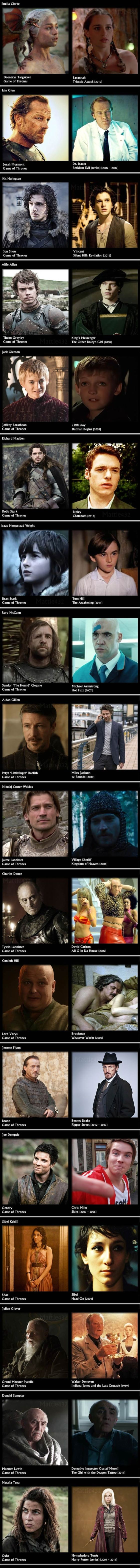 Where you've seen them before Game of Thrones 2