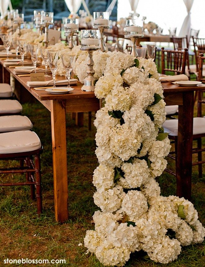 Wedding Ideas And Inspiration. Long TablesWhite ...