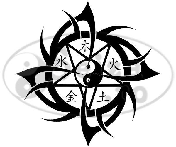 Wu Xing tatoeage (de Chinese Vijf Elementen): Hout (木, MU), Vuur (火, huǒ), Aarde (土, tǔ), Metaal (金, Jin), Water (水, shuǐ)