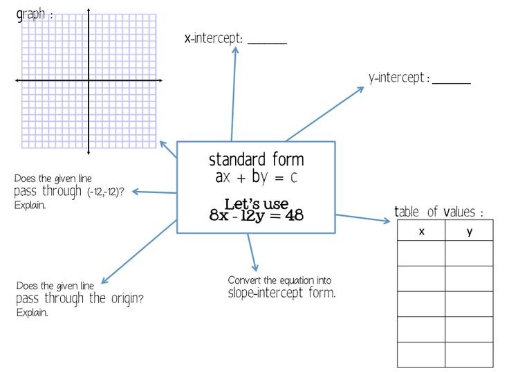 1383 Best Maths Algebra Secondary School Images On Pinterest