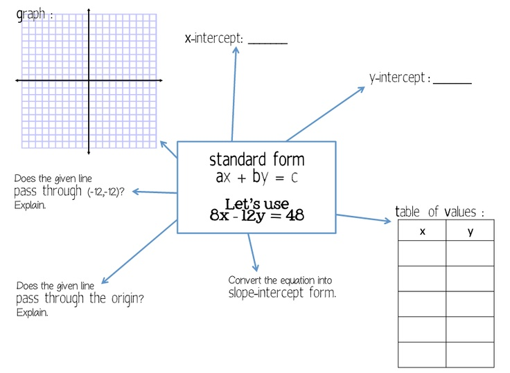 point slope form worksheet algebra 1 answers point slope formpoint form creating equation. Black Bedroom Furniture Sets. Home Design Ideas