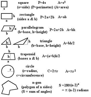 Gre math formula sheet