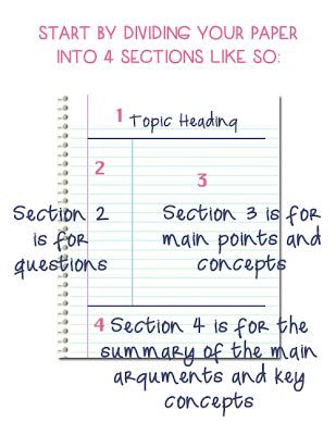 Cornell Note Method History In High Heels: How I Do It: Note taking 101