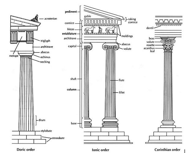 architecture essay history in mathematics modern philosophy David wagner, university of vienna,  and seminars on the history of philosophy (mainly: early modern philosophy and philosophy  thus this essay deals with two.