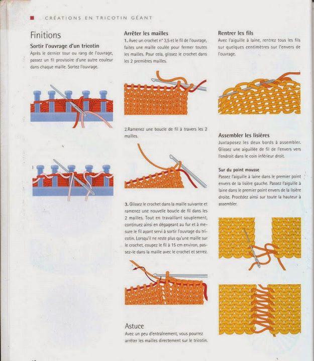 Création au tricotin géant - Les tricots de Loulou - Picasa Albums Web