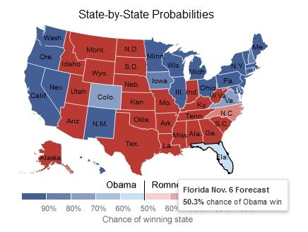 Did Bogus Methodology Enable Nate Silver's Perfect 2012 Prediction? | The Federalist