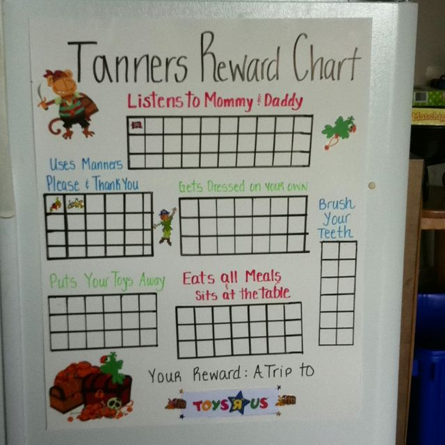 Reward chart for good behavior.  When my son does the following things I let him put a sticker in the squares. When the squares are full he gets a trip to Toys R Us for a new toy. When he doesn't do as he's asked I take a sticker from the square.