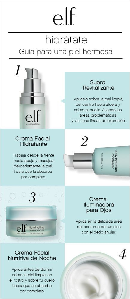 hydrating and nourishing skin care is here learn our easy guide to