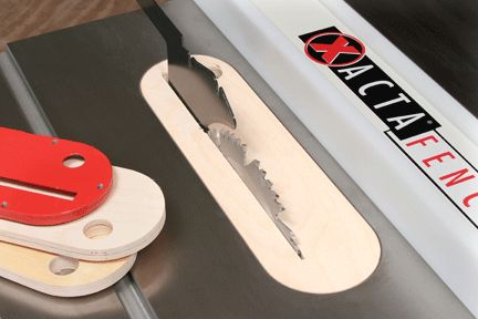 Enhance your table saw's cutting quality and safety with a zero-clearance throatplate.