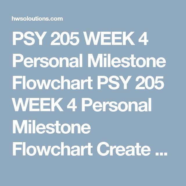 personal milestone flowchart - Apmayssconstruction