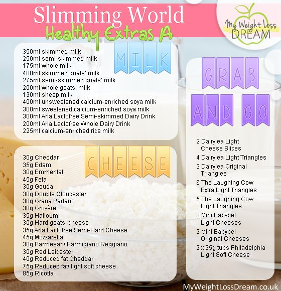 The 97 Best Images About Slimming World Charts On Pinterest Slimming World Syns Slimming