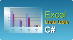 Display and format Excel chart data table using EasyXLS library! XLS, XLSX, XLSM, XLSB file in .NET. #EasyXLS #Export #Excel #Chart #Data #Table #CSharp
