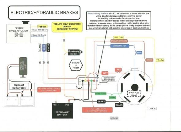 Trailer Plug Wiring Diagram 5 Way South Africa Di 2020