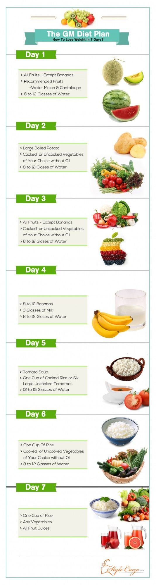 Best healthy diet lose weight fast image 4