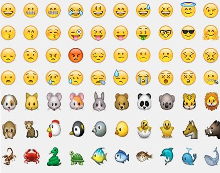 Emoji Meanings : How To Guess The Emoji Symbols From Emoji List