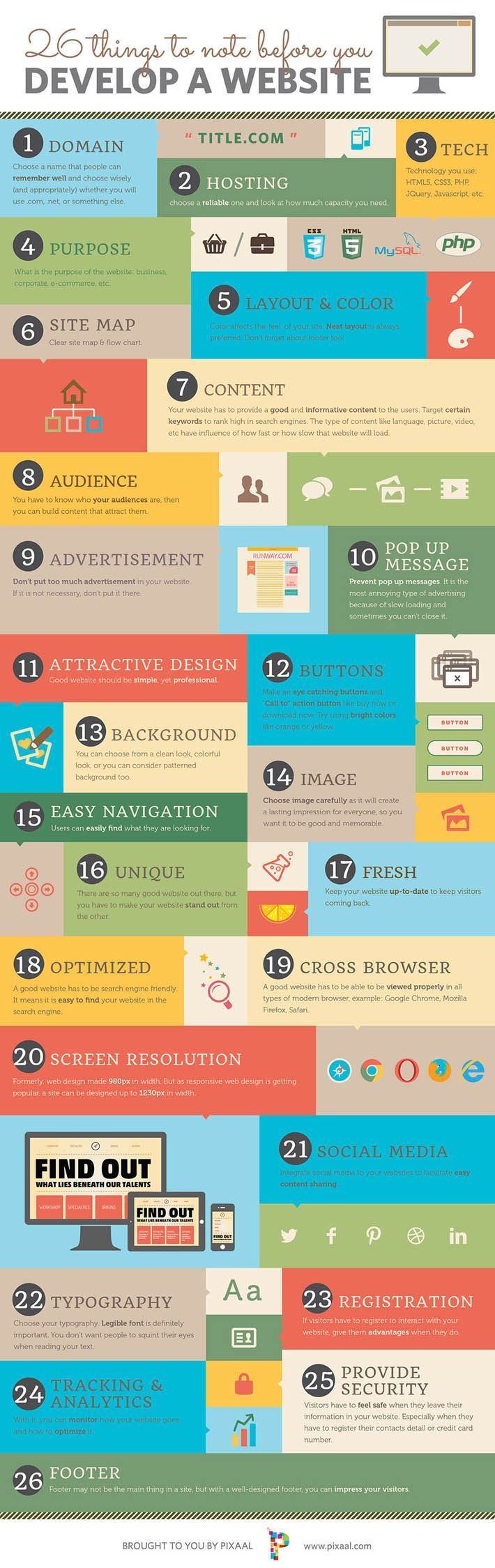 This infographic from Pixaal shows the basic things to consider before someone or company develop a brand new website.