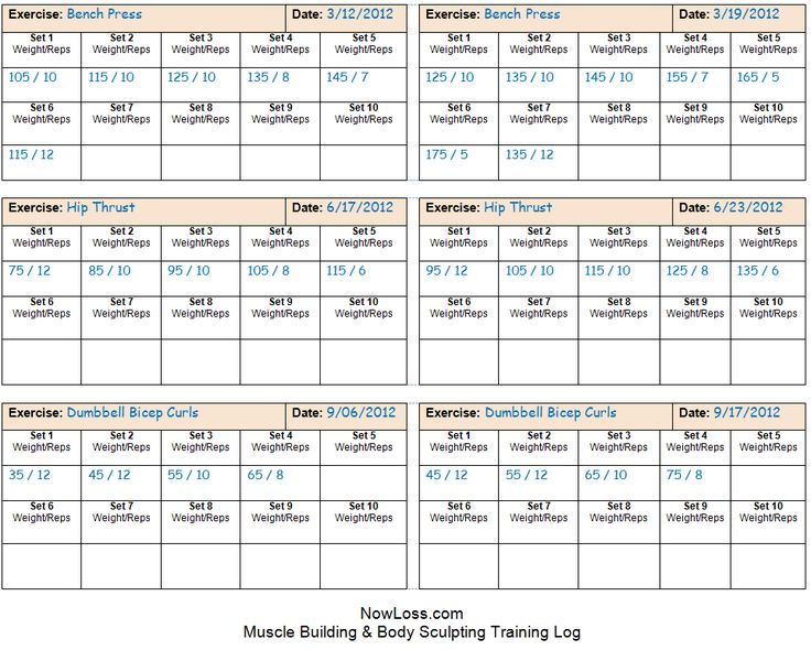 How to keep a training log example of a muscle building