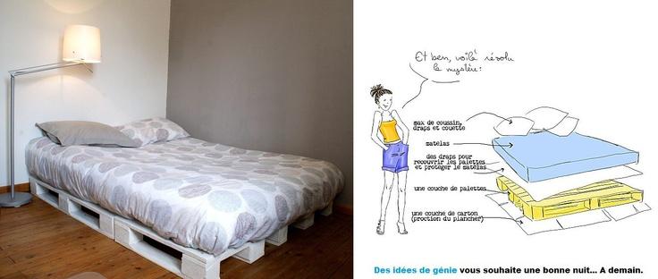 Les 49 meilleures images propos de id e pour la maison - Comment fabriquer un lit avec des palettes ...