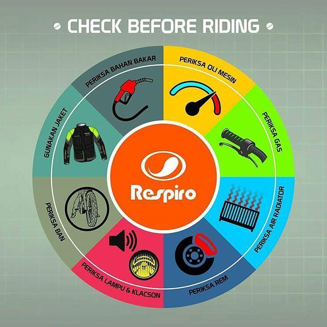 @respiro.co.id -  Demi kenyamanan dan keamanan saat mudik menggunakan Sepeda Motor kamu, maka kamu Wajib untuk memeriksa kesiapan dari setiap komponen kendaraan sepedamotor dan juga Apparel yang kamu gunakan, Seperti di bawah ini.  1.Periksa bahan bakar , usahakan bahan bakar cukup untuk sampai tujuan. Sepertinya tidak lucu kalau tujuanya berkendara malahan kita dipaksa dorong karena bensin habis.  2.Gas Tangan, periksa kelancaran bukaan gas tangan pada setiap posisi kemudi (belok kanan…