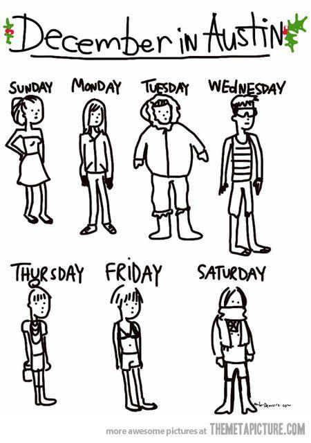 Austin Weather - Texas weather, really.