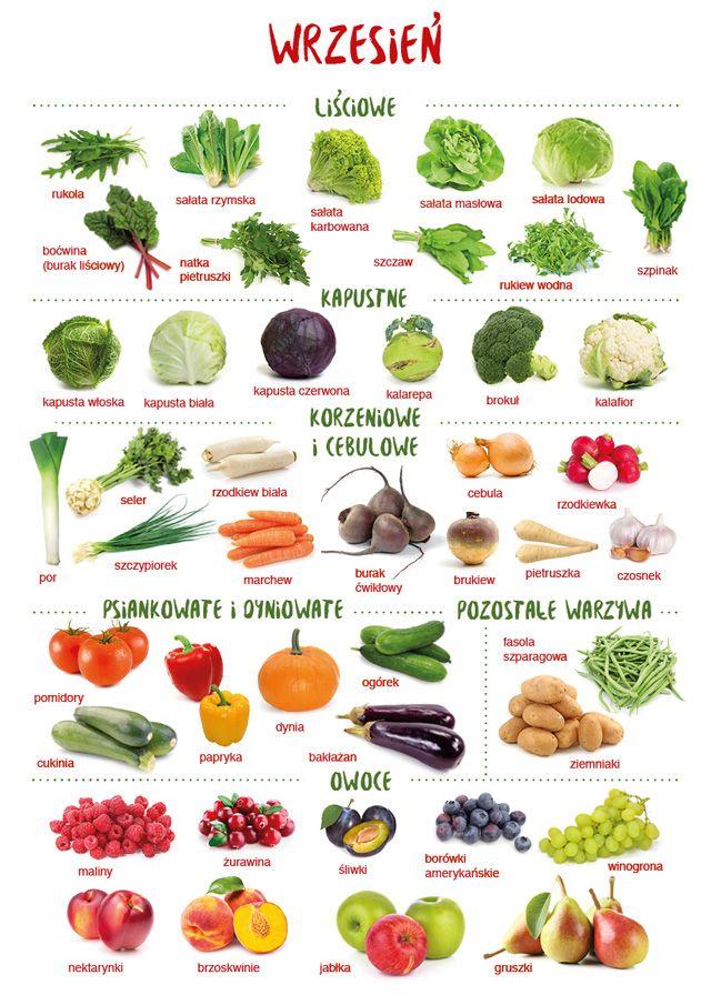 Lista graficzna wrześniowychwarzyw i owoców do pobrania i wydrukowania. Wrzesień to miesiąc, w którym pełną