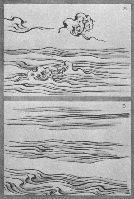 Waves (a). Different Kinds of Moving Waters (b). Plate XXXVIII.