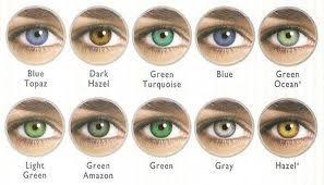 51076262ccaed Biometrio  Significado da cor dos olhos e sua relacao com os  extraterrestres   Olhos   Pinterest