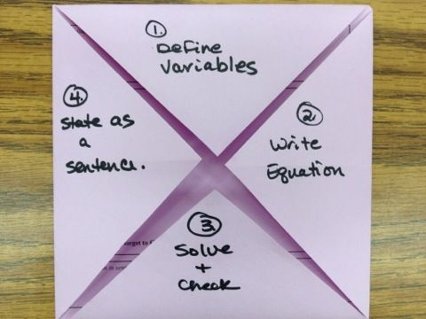 middle school math blog with great technology ideas