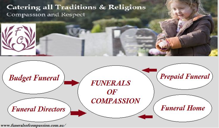 Funeral homes in Sydney have an important role to play. Funerals are highly delicate times for anyone and in such a scenario; people want to be left alone