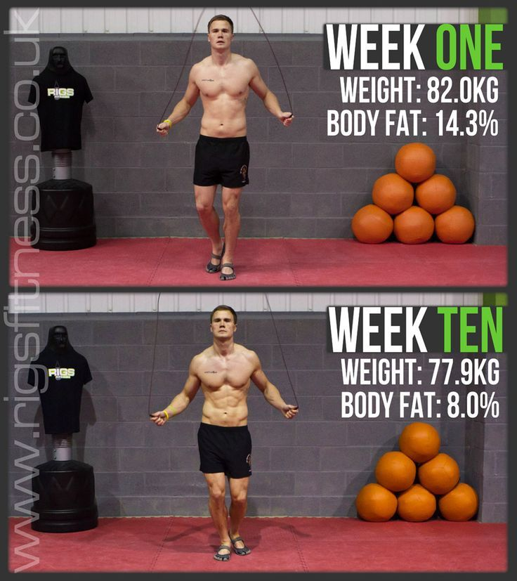 lose weight for boxing match