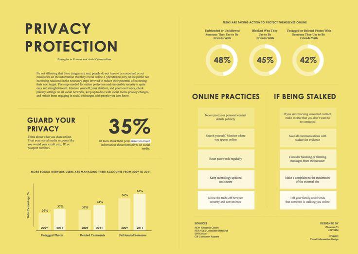 3/3 Info Design by Zhouwen Yi #dxb50216