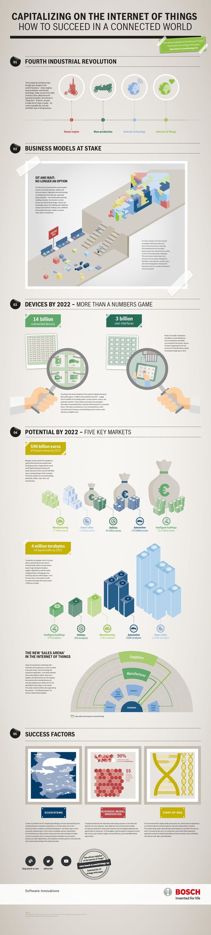 industry 4.0 infographic-page-001