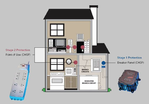 1572 Best Images About House Home On Pinterest How To