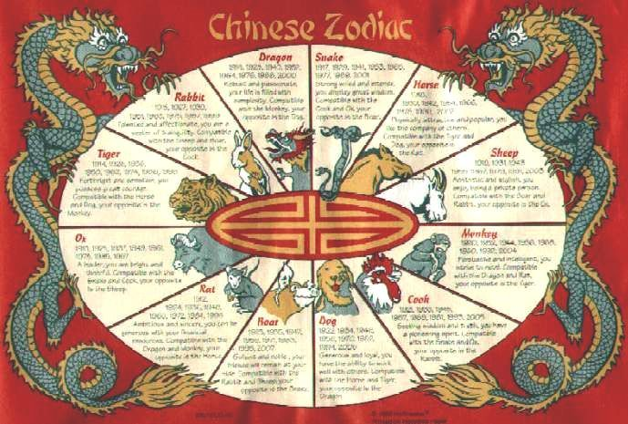 best 25 2001 chinese zodiac ideas on pinterest chinese zodiac rabbit horoscope in chinese. Black Bedroom Furniture Sets. Home Design Ideas