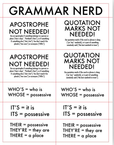 Grammar Nerd labels - I need to make these!
