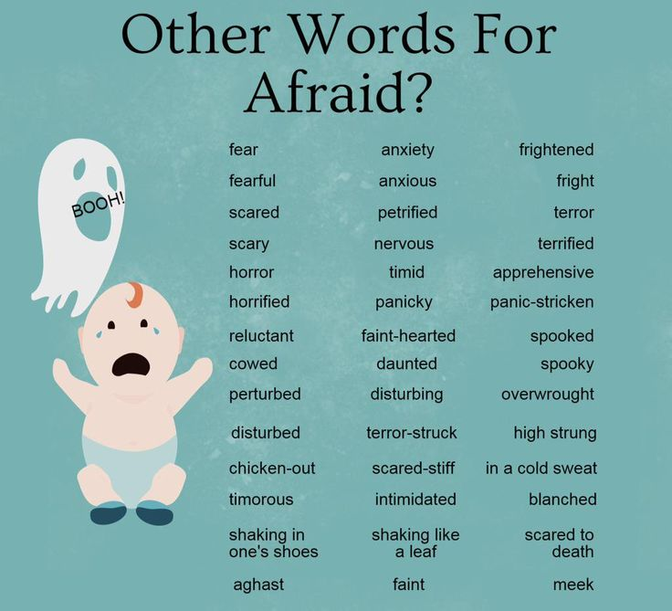 Other Words for: Afraid