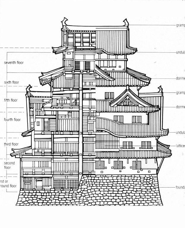 Japanese Castle Plans Japan Pinterest Videos Trips